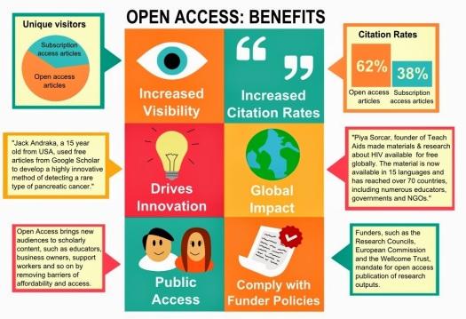 OA+Benefits+2014