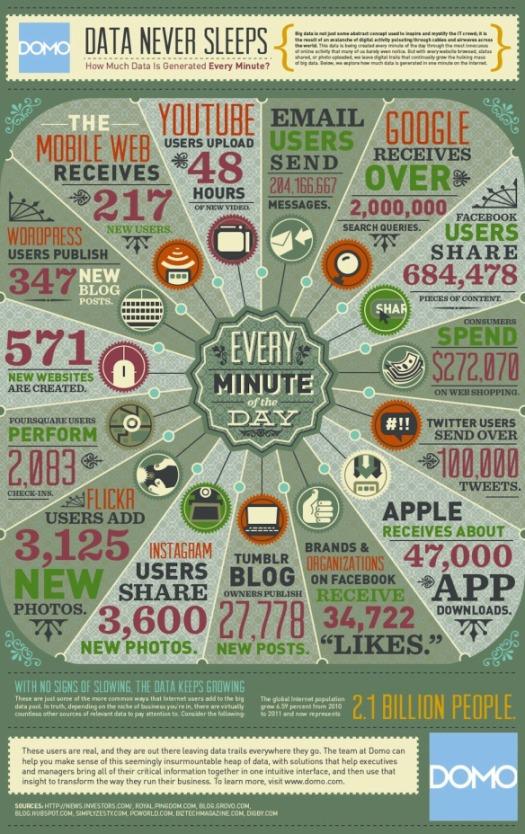 online content